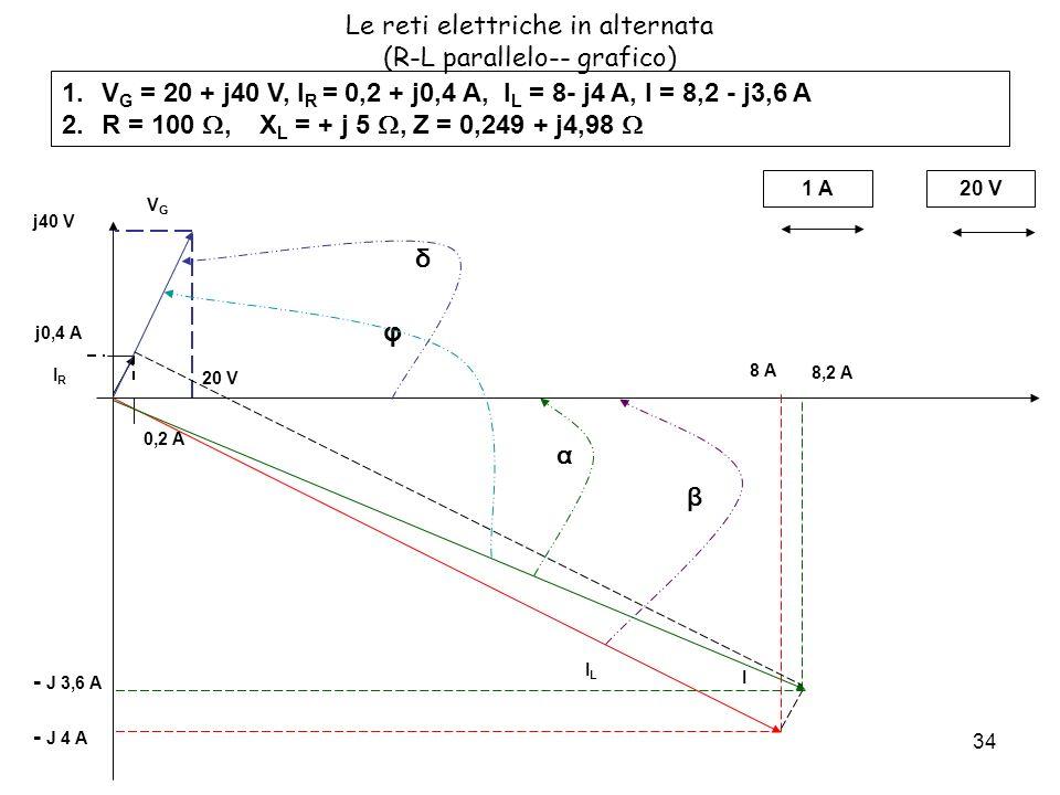 Le reti elettriche in alternata (R-L parallelo-- grafico)