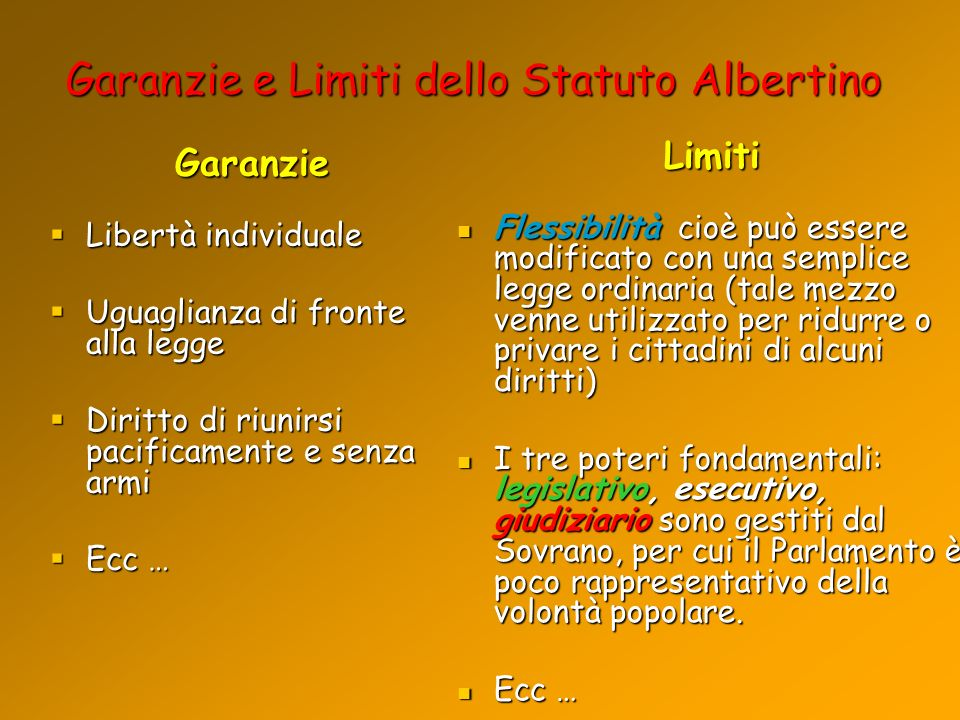 Garanzie e Limiti dello Statuto Albertino