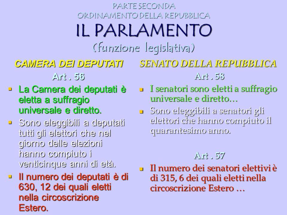 La Camera dei deputati è eletta a suffragio universale e diretto.