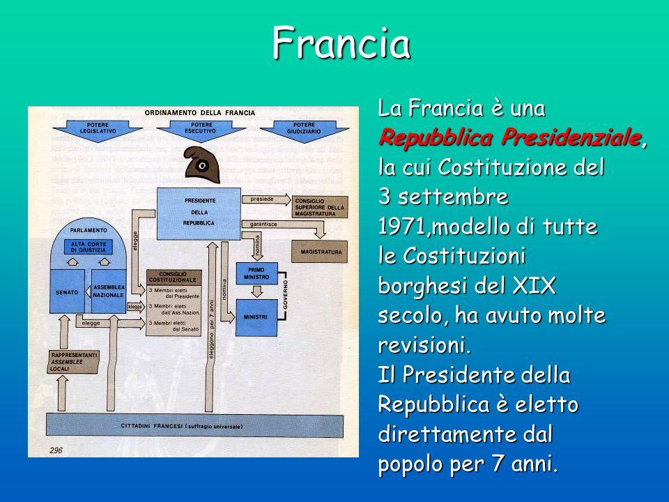 Francia La Francia è una Repubblica Presidenziale,