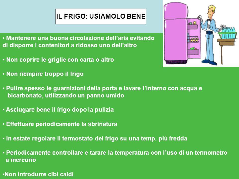 IL FRIGO: USIAMOLO BENE