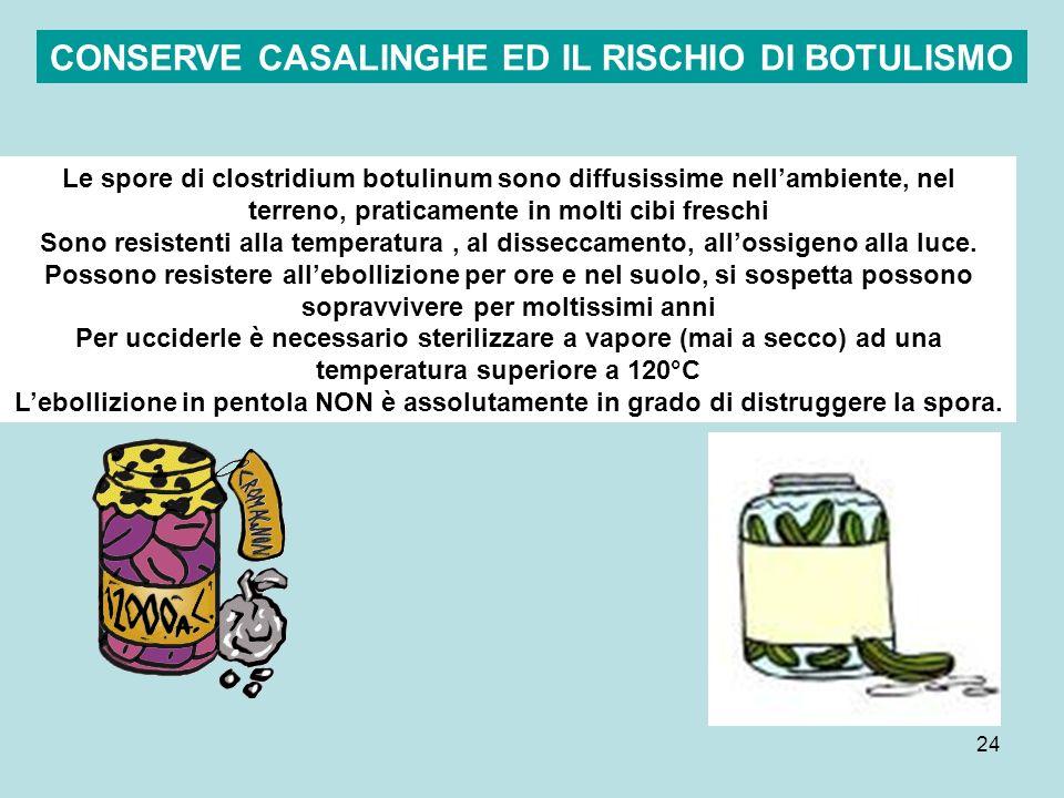 CONSERVE CASALINGHE ED IL RISCHIO DI BOTULISMO