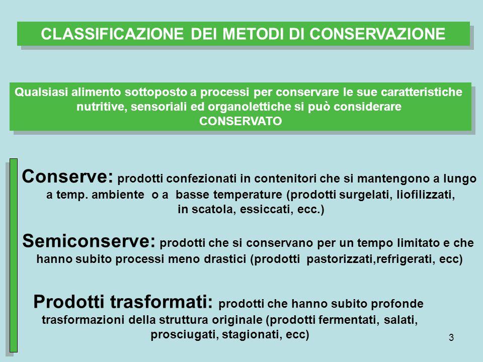 Semiconserve: prodotti che si conservano per un tempo limitato e che
