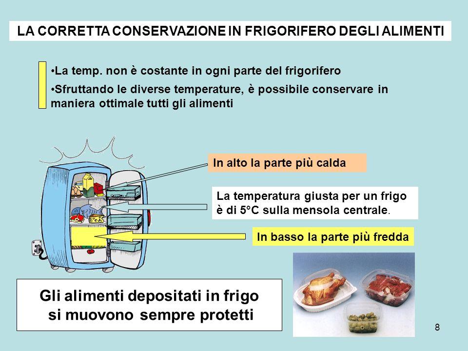 Gli alimenti depositati in frigo si muovono sempre protetti