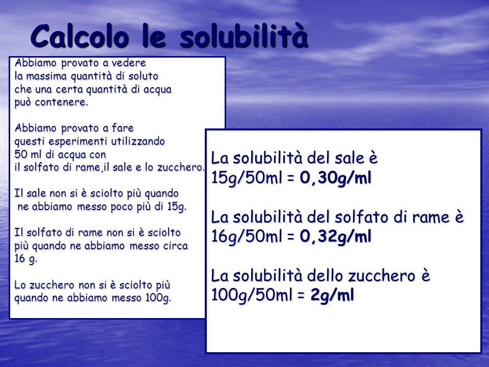 Calcolo le solubilità La solubilità del sale è 15g/50ml = 0,30g/ml