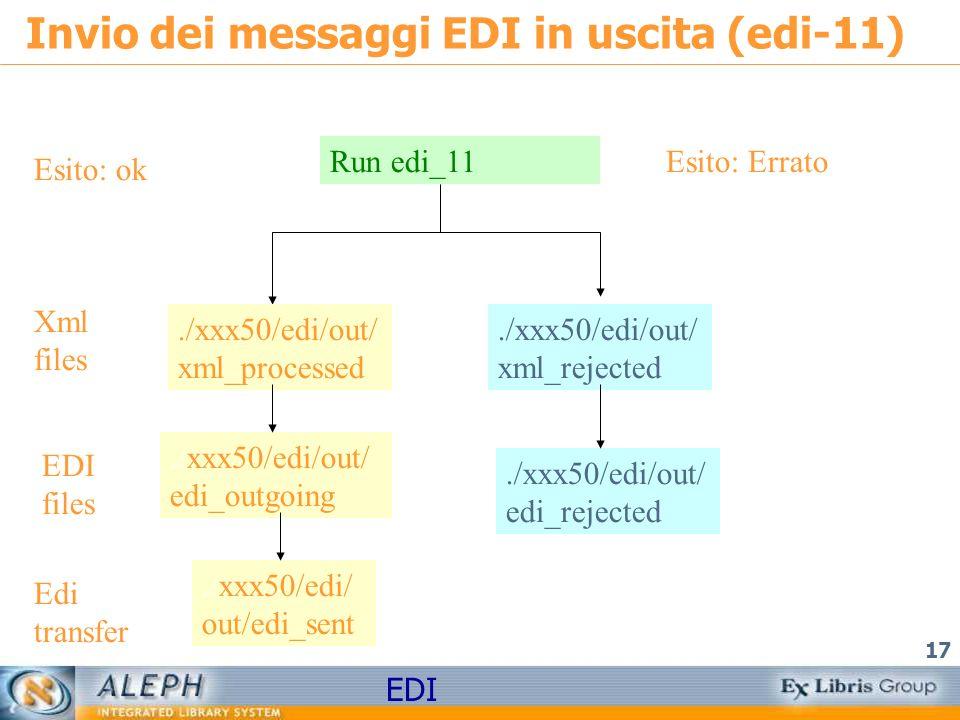 Invio dei messaggi EDI in uscita (edi-11)