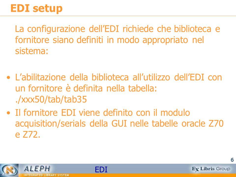 EDI setup La configurazione dell'EDI richiede che biblioteca e fornitore siano definiti in modo appropriato nel sistema: