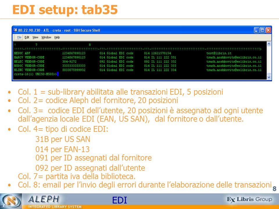 EDI setup: tab35 Col. 1 = sub-library abilitata alle transazioni EDI, 5 posizioni. Col. 2= codice Aleph del fornitore, 20 posizioni.