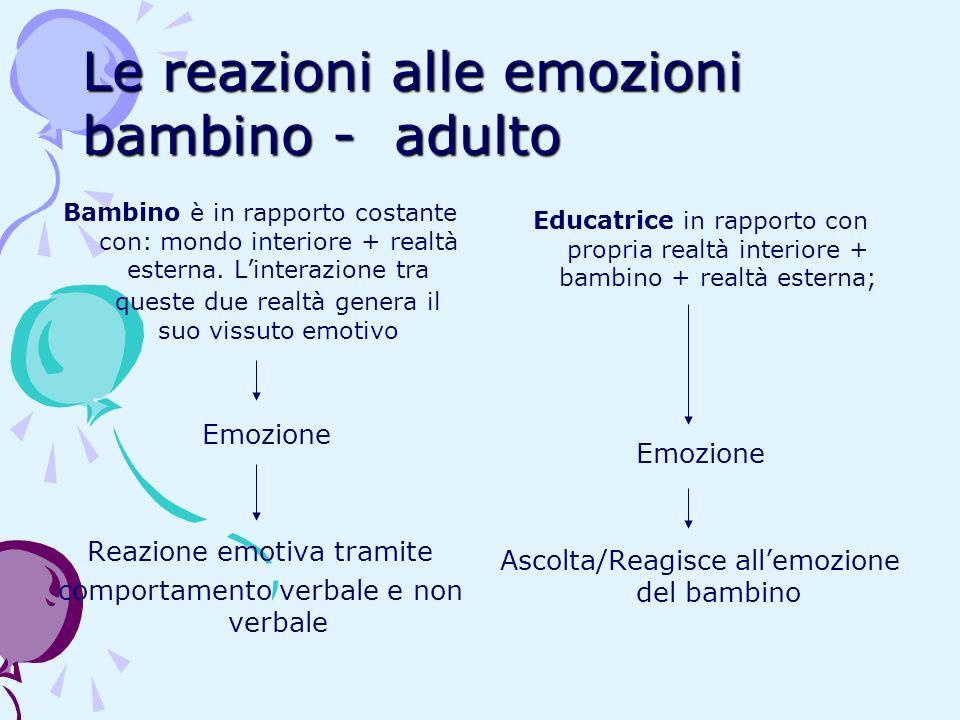 Le reazioni alle emozioni bambino - adulto