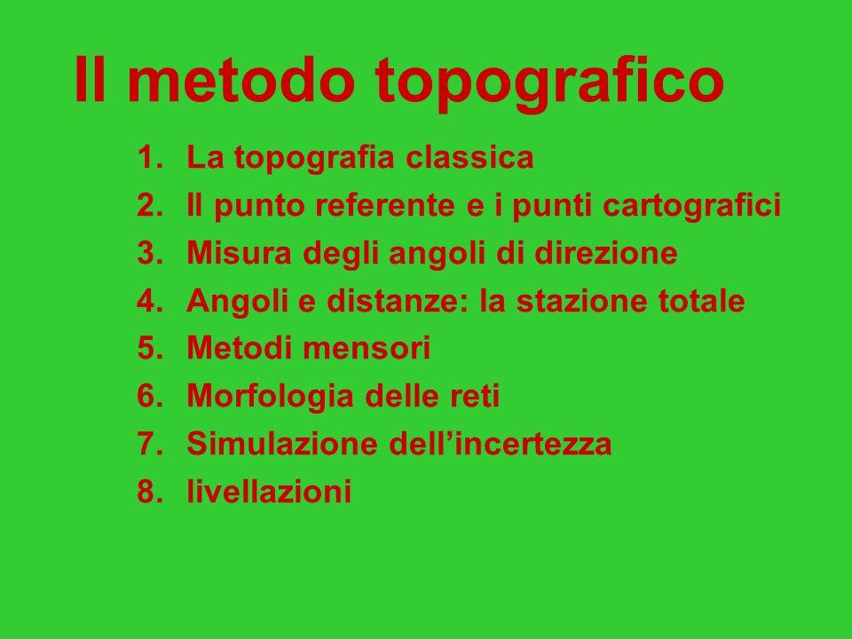 Il metodo topografico La topografia classica