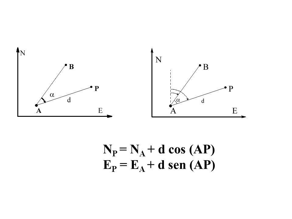 NP = NA + d cos (AP) EP = EA + d sen (AP)