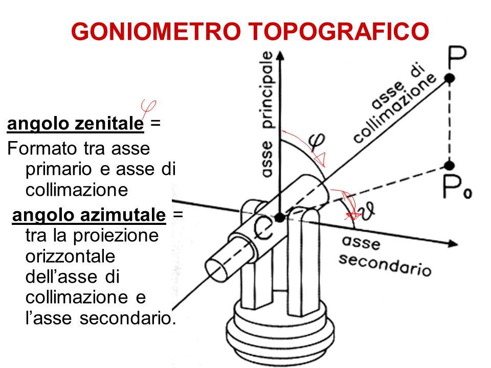 GONIOMETRO TOPOGRAFICO