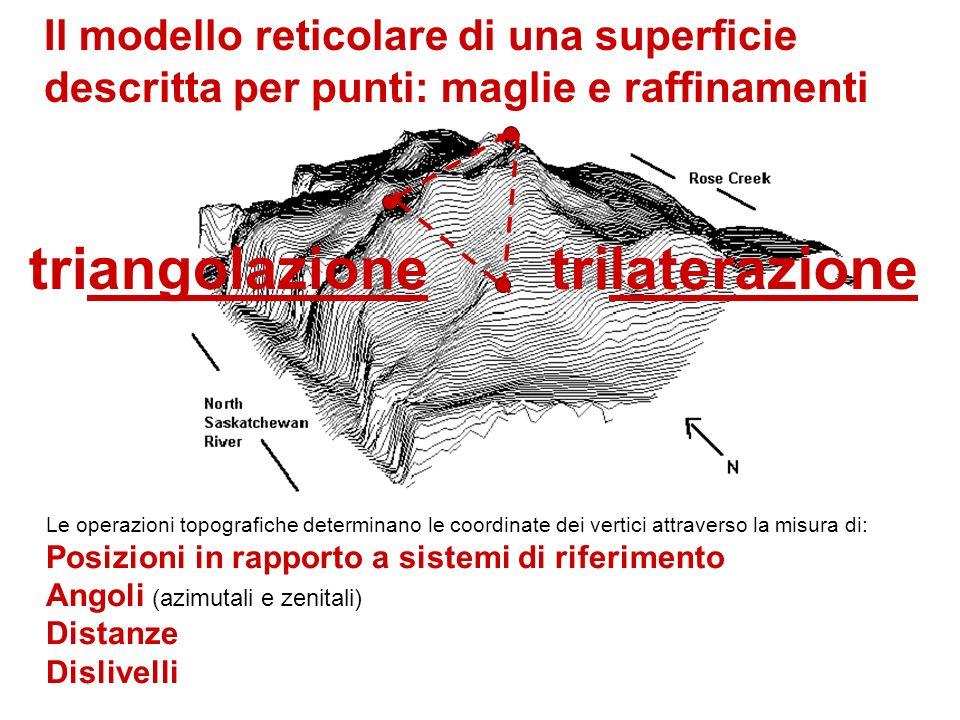 triangolazione trilaterazione