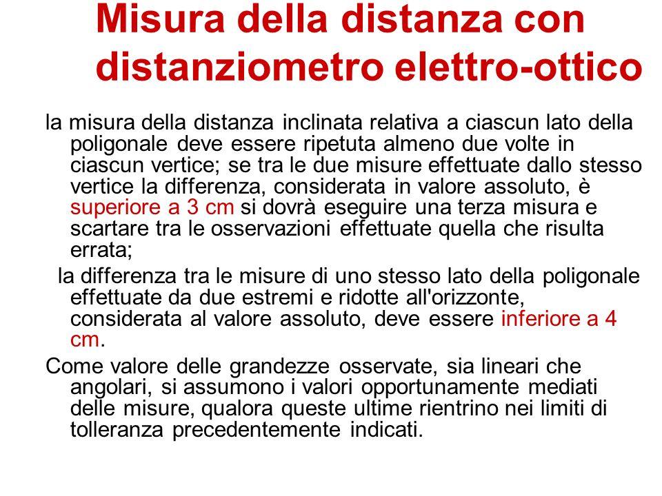 Misura della distanza con distanziometro elettro-ottico