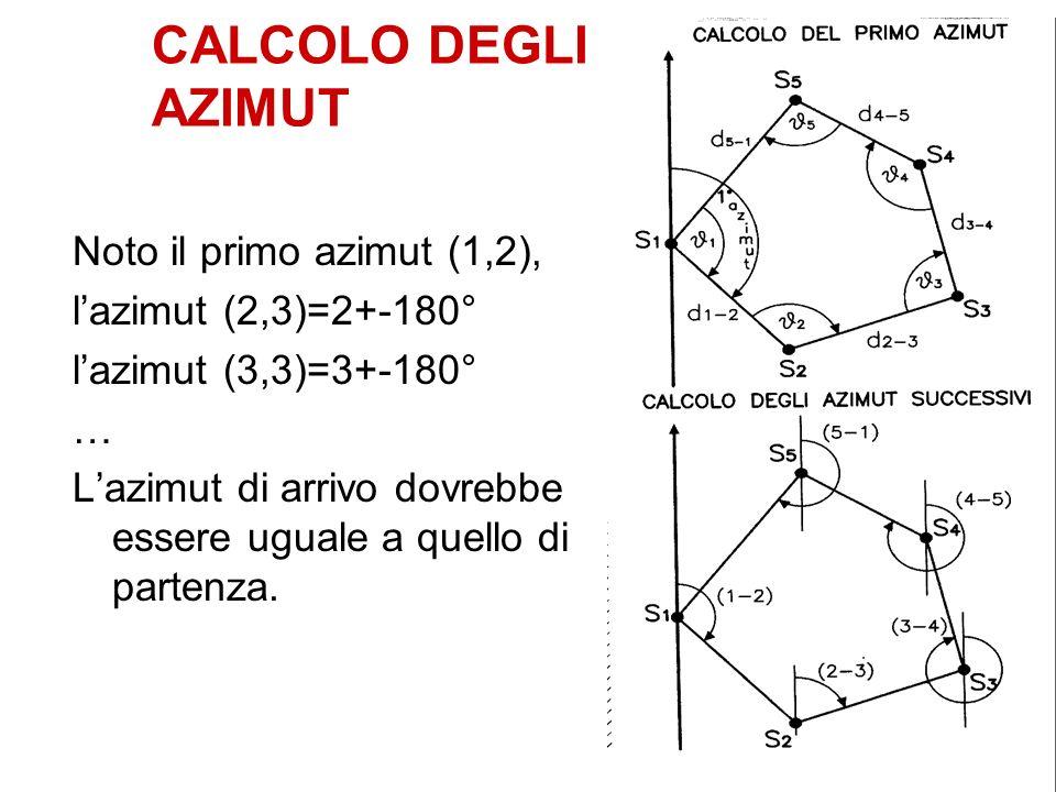CALCOLO DEGLI AZIMUT Noto il primo azimut (1,2),