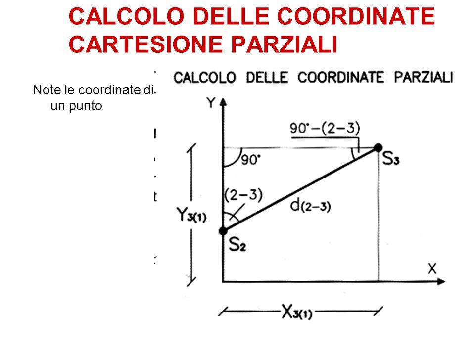 CALCOLO DELLE COORDINATE CARTESIONE PARZIALI