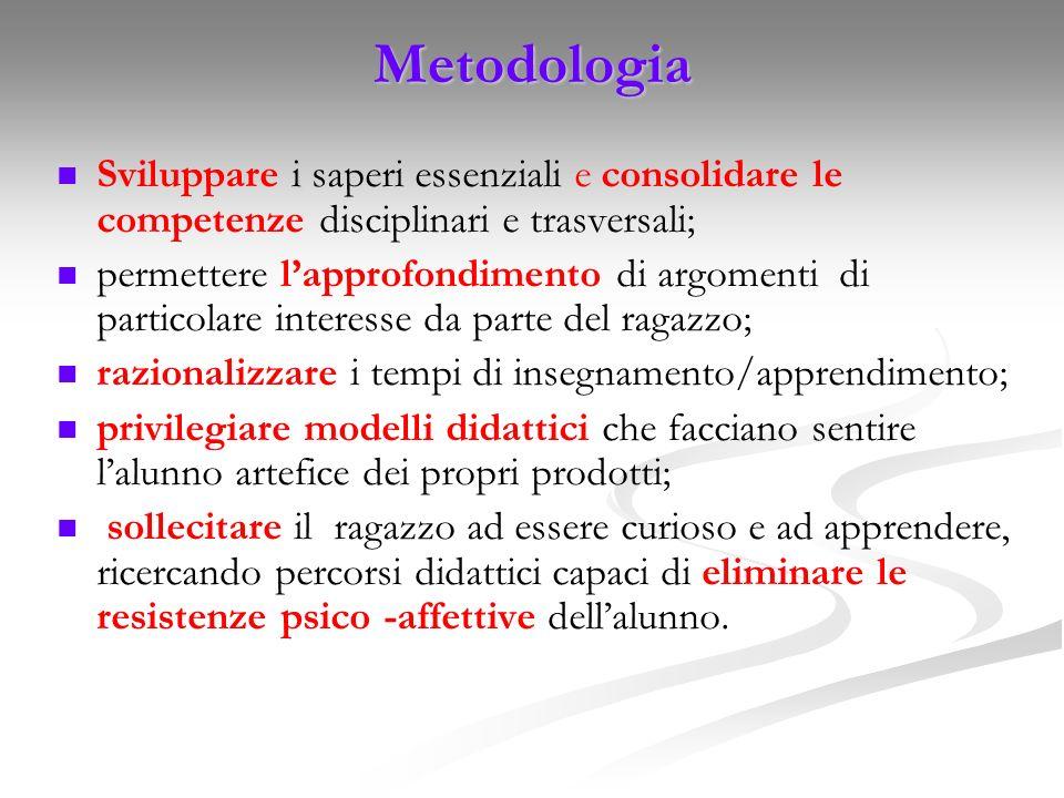 Metodologia Sviluppare i saperi essenziali e consolidare le competenze disciplinari e trasversali;