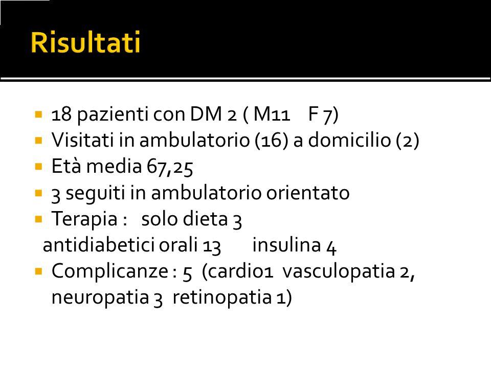 Risultati 18 pazienti con DM 2 ( M11 F 7)