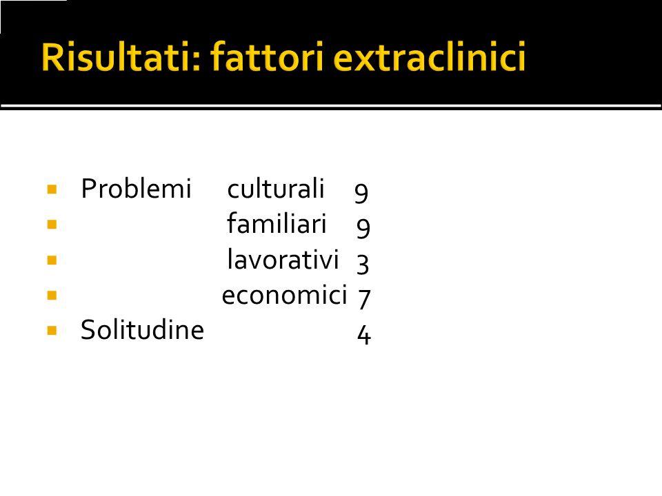Risultati: fattori extraclinici