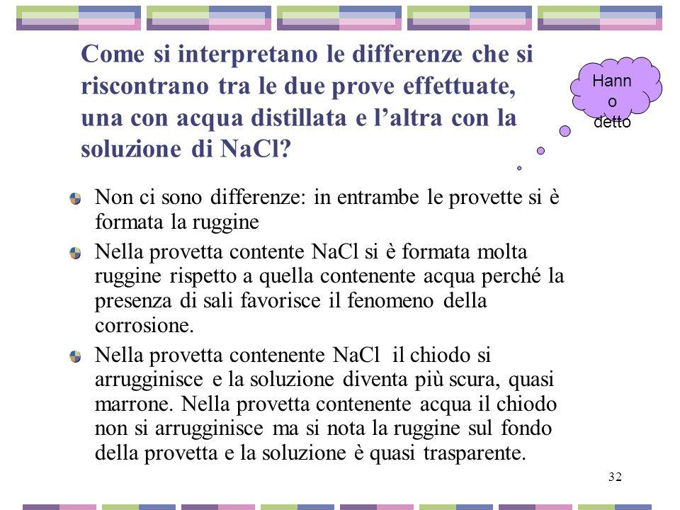 Come si interpretano le differenze che si riscontrano tra le due prove effettuate, una con acqua distillata e l'altra con la soluzione di NaCl