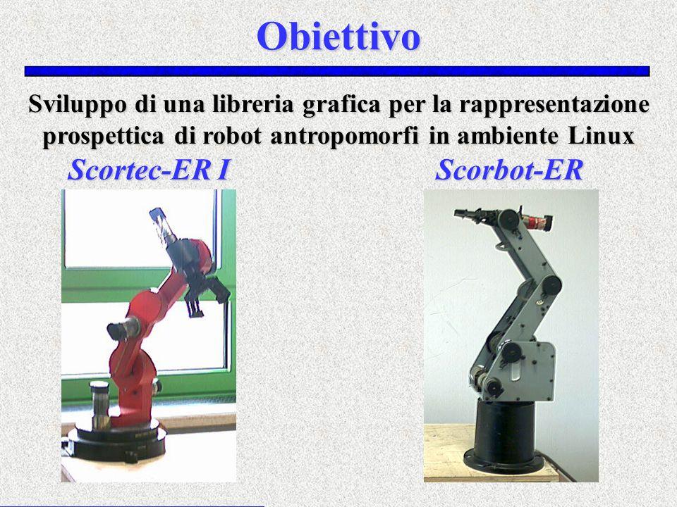 Obiettivo Scortec-ER I Scorbot-ER