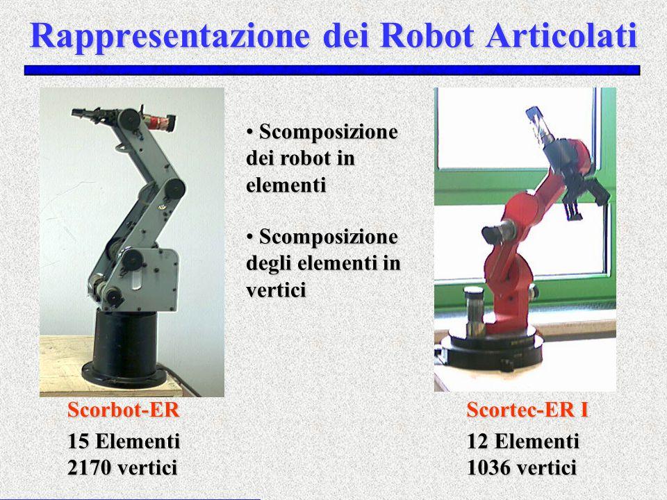 Rappresentazione dei Robot Articolati
