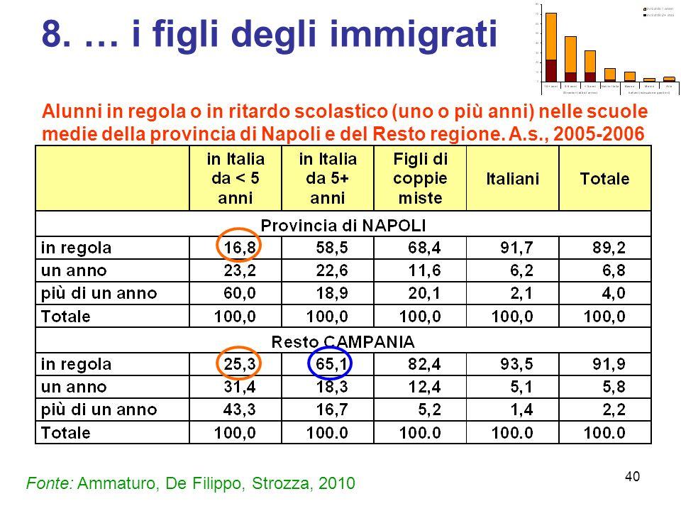 8. … i figli degli immigrati