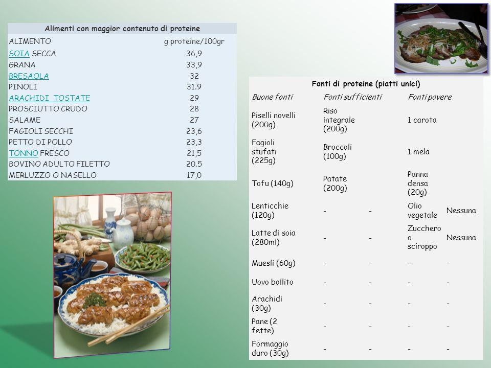 Alimenti con maggior contenuto di proteine