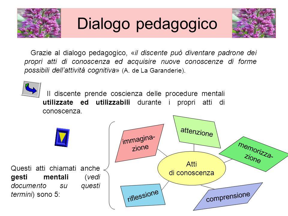 Dialogo pedagogico