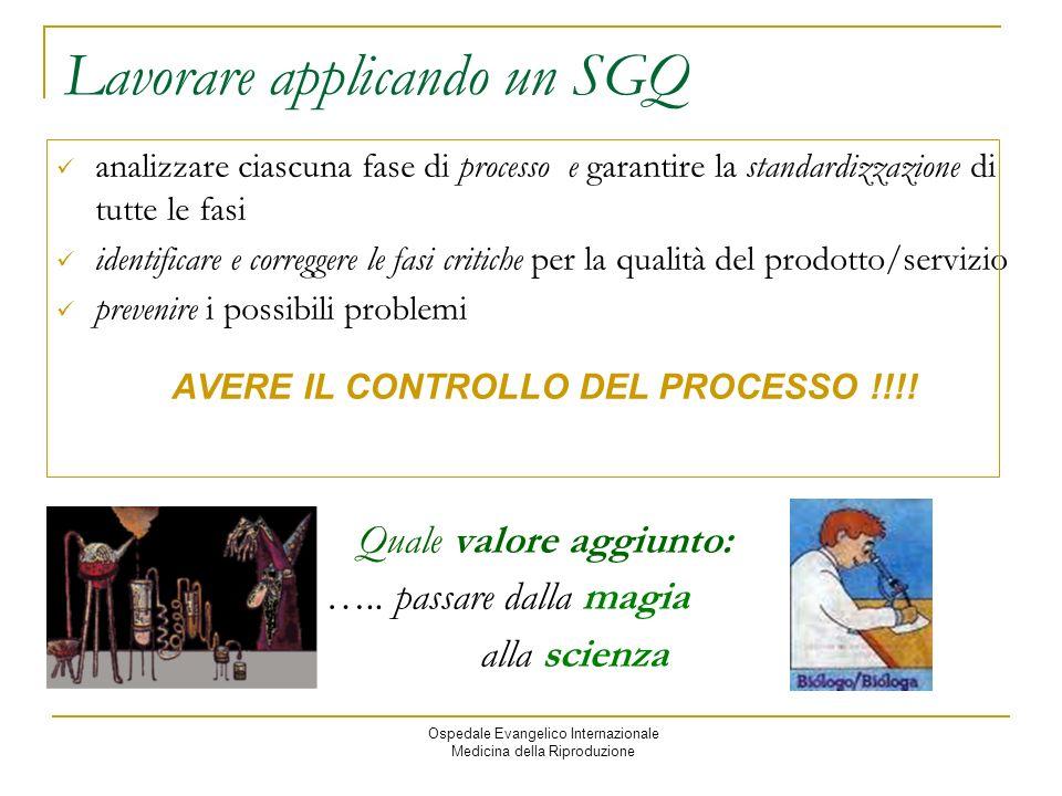 Lavorare applicando un SGQ