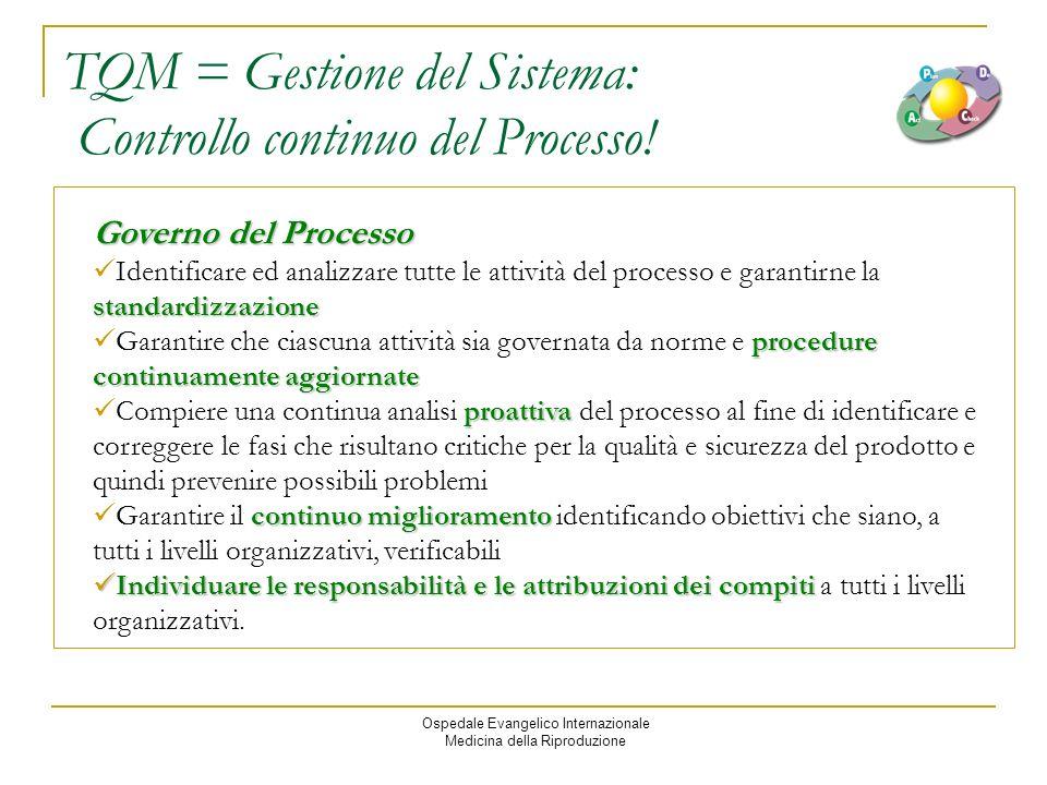 TQM = Gestione del Sistema: Controllo continuo del Processo!