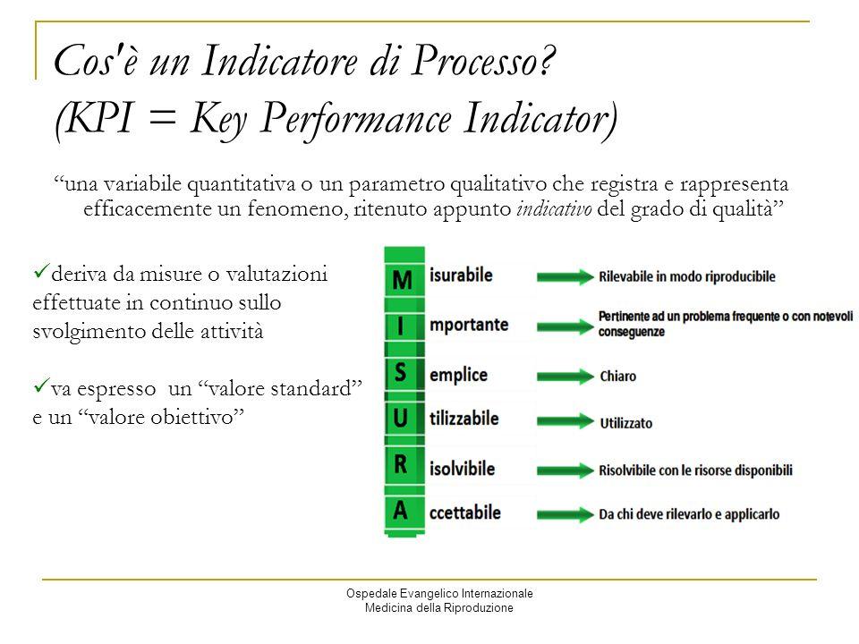 Cos è un Indicatore di Processo (KPI = Key Performance Indicator)