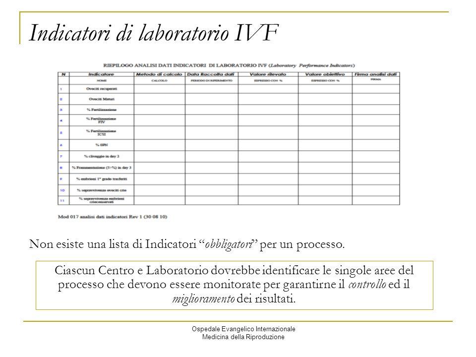 Indicatori di laboratorio IVF