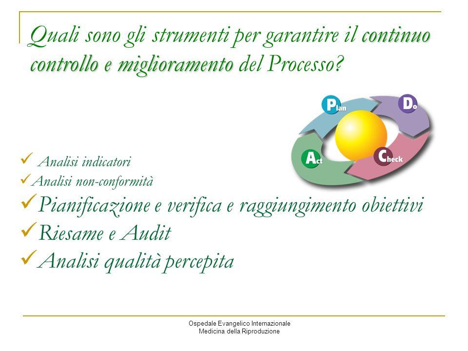 Quali sono gli strumenti per garantire il continuo controllo e miglioramento del Processo