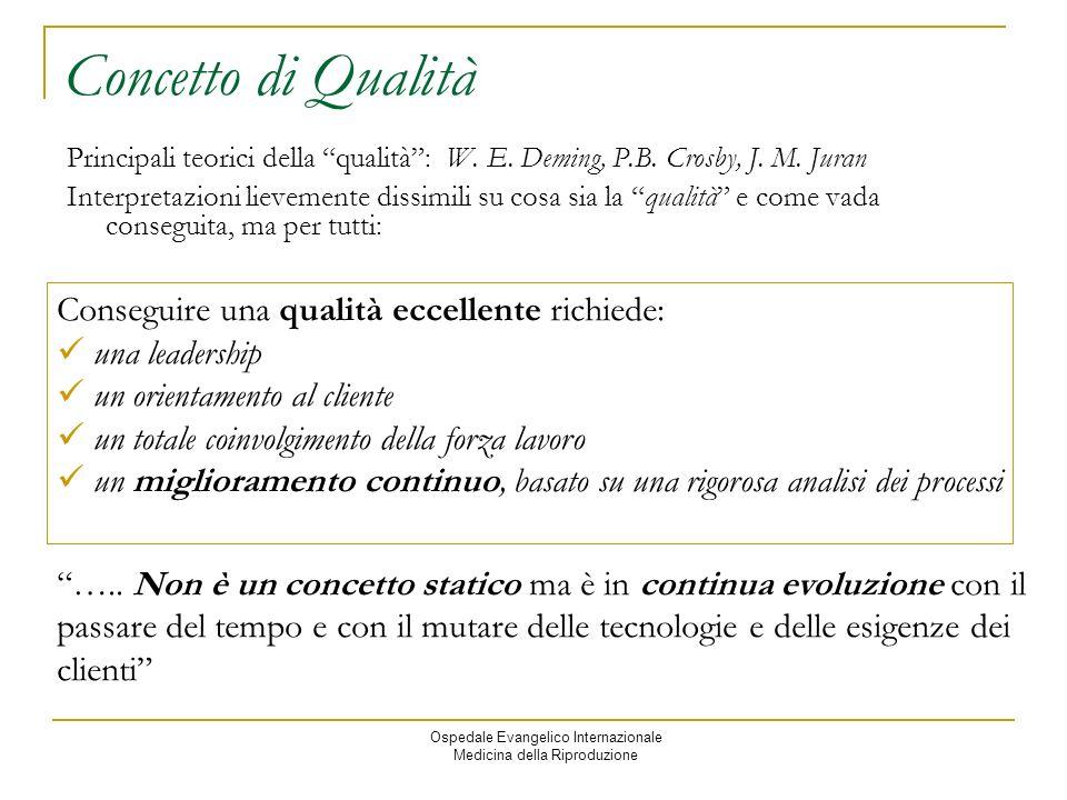 Concetto di Qualità Conseguire una qualità eccellente richiede: