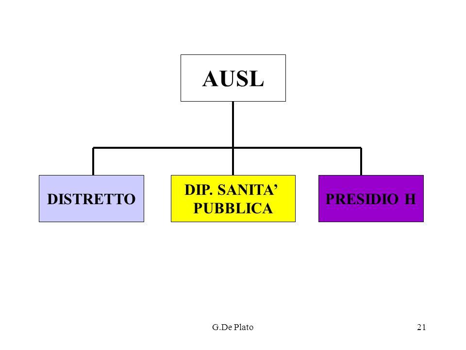 AUSL DISTRETTO DIP. SANITA' PUBBLICA PRESIDIO H G.De Plato