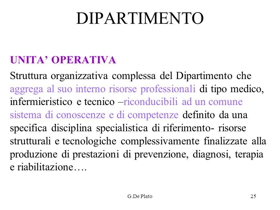 DIPARTIMENTO UNITA' OPERATIVA