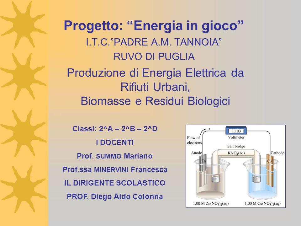 Progetto: Energia in gioco I.T.C. PADRE A.M. TANNOIA RUVO DI PUGLIA