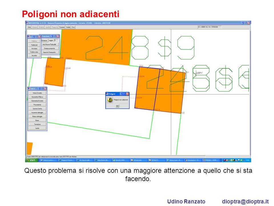 Poligoni non adiacenti Udino Ranzato dioptra@dioptra.it