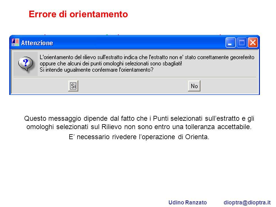 Errore di orientamento Udino Ranzato dioptra@dioptra.it