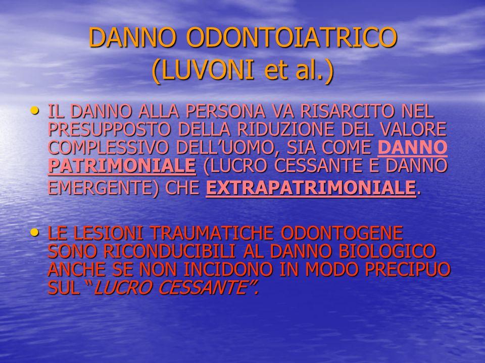 DANNO ODONTOIATRICO (LUVONI et al.)