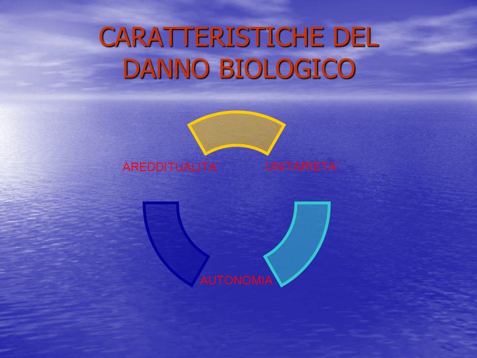 CARATTERISTICHE DEL DANNO BIOLOGICO