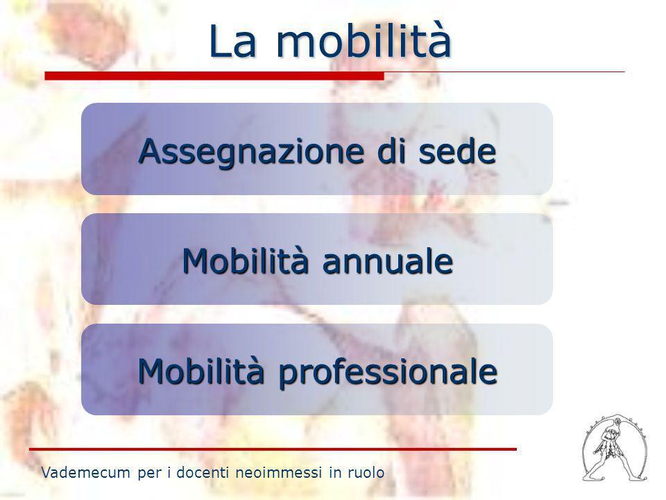 Mobilità professionale