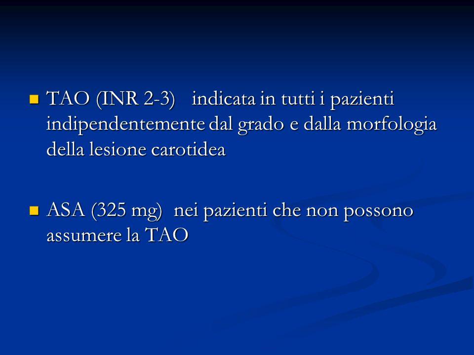 TAO (INR 2-3) indicata in tutti i pazienti indipendentemente dal grado e dalla morfologia della lesione carotidea
