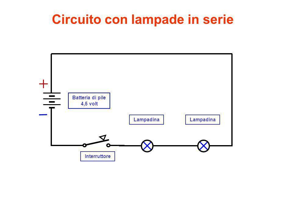 Circuito lampade in parallelo Fine