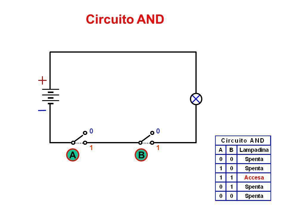 Circuito AND