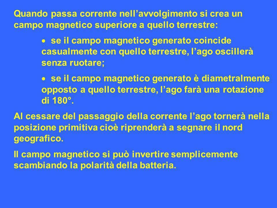 Campo magnetico Se strofiniamo un ago per cucire con una calamita, l'ago si magnetizza.
