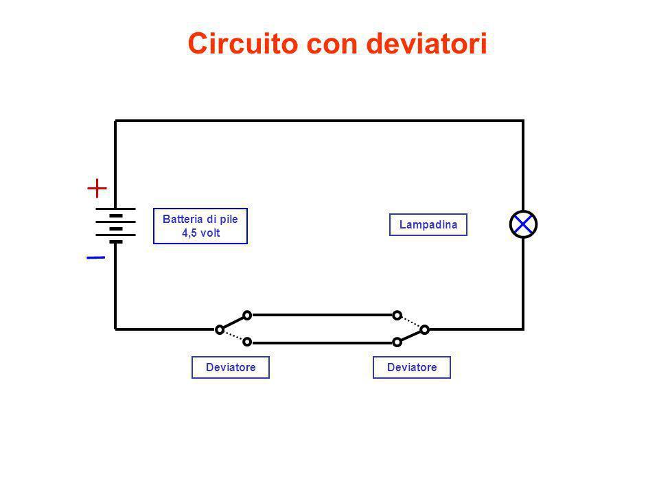 Elettrocalamita Fine