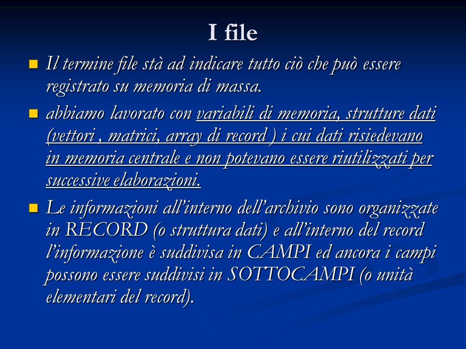 I file Il termine file stà ad indicare tutto ciò che può essere registrato su memoria di massa.