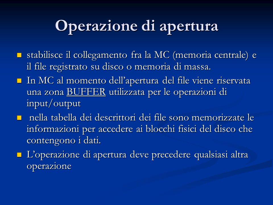 Operazione di apertura
